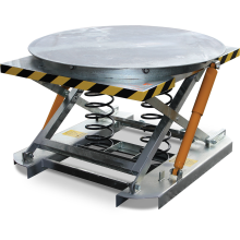Pallet Scissor Lift Table (Spring - Galvanised) Astrolift